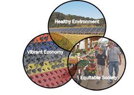 SustainabilityForWiden.jpeg